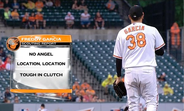 Jim Palmer scouting report - Freddy Garcia - June 10, 2013