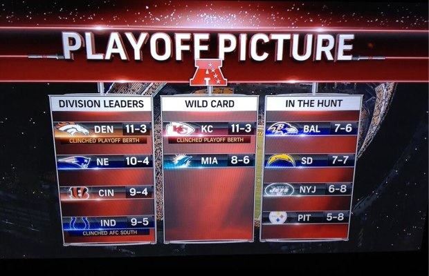 AFC Playoff Picture - Baltimore Ravens