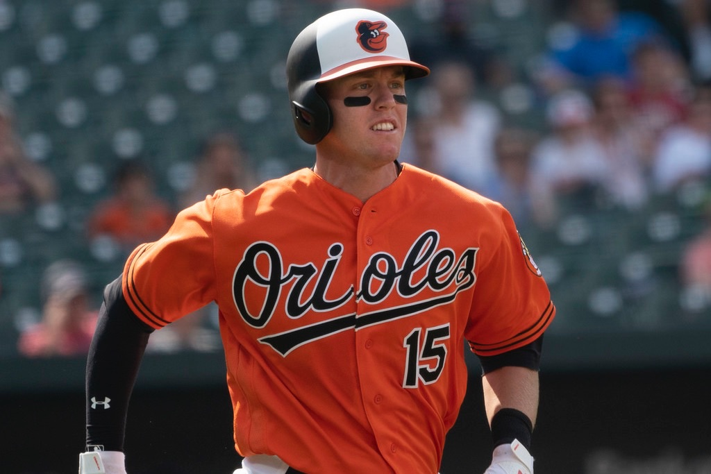 f4efb98a0 Overreaction Of The Week  A Look Around The Baltimore Orioles Farm ...