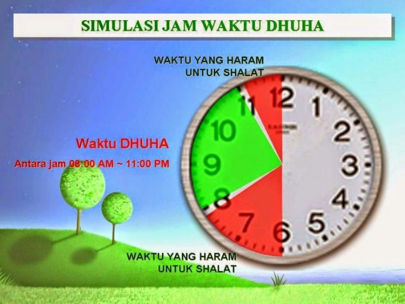 waktu untuk sholat dhuha