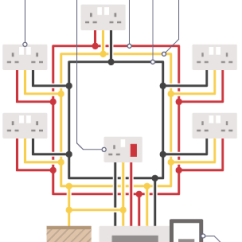Domestic Ring Main Wiring Diagram Volt Speakers Uk : 27 Images - Diagrams | Bayanpartner.co