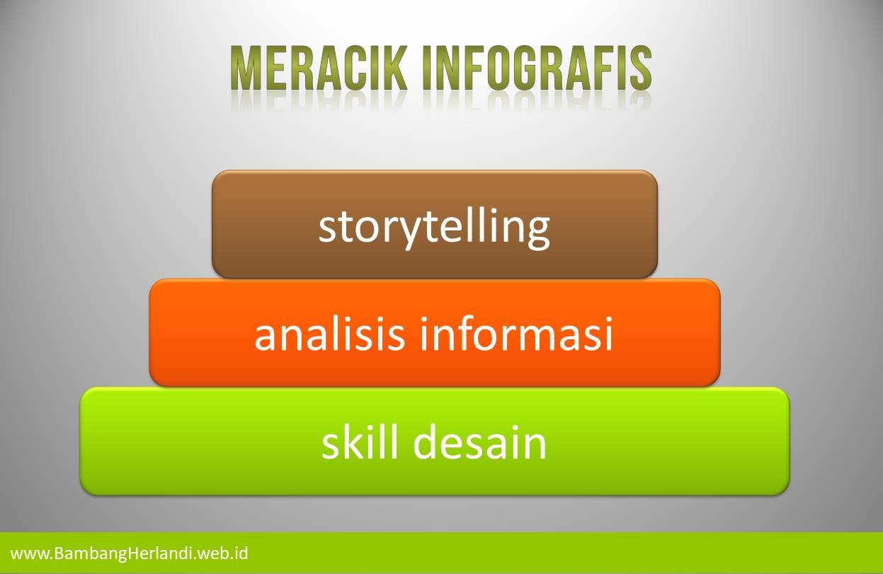 Meracik infografis