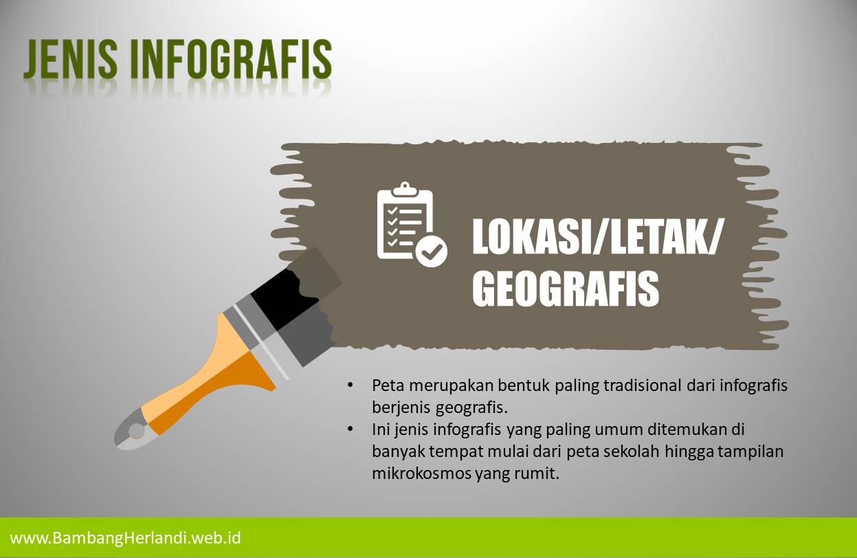 Jenis infografis lokasi/letak/geografis