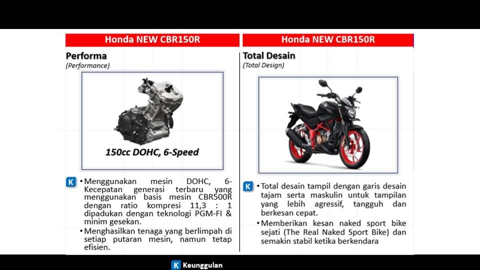 Keunggulan New Honda CB150R StreetFire