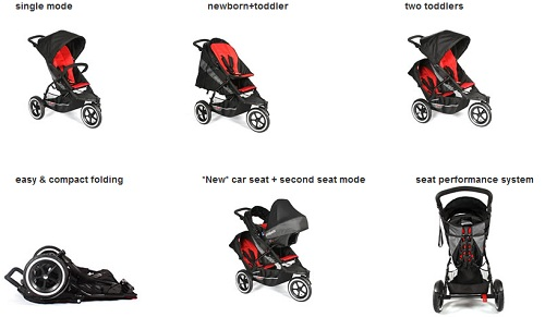 The Pushchair Track: Phil and Teds Explorer