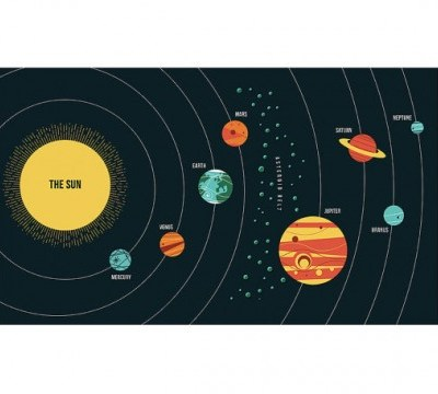 Clear as Mud Solar System print