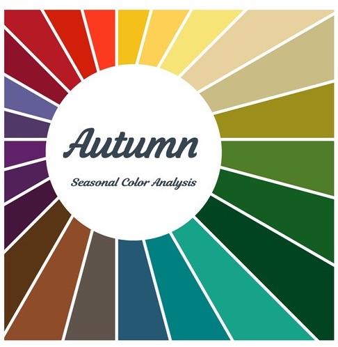 armocromia palette autunno