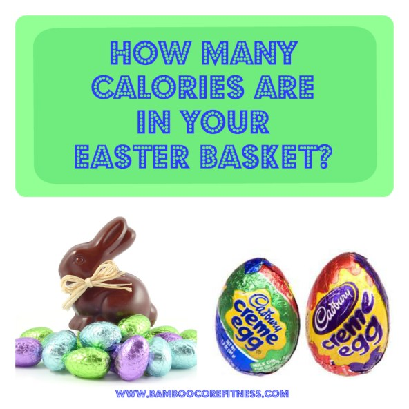 How Many Calories Are In Your Easter Basket?