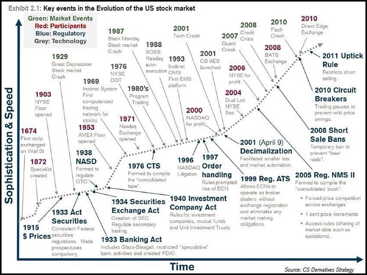 diagram of evolution timeline wiring for led boat trailer lights the complete history and modern stock