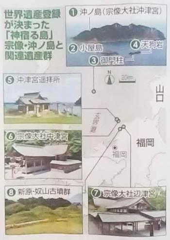世界遺産への登録が決まった宗像・沖ノ島と関連遺産群の表