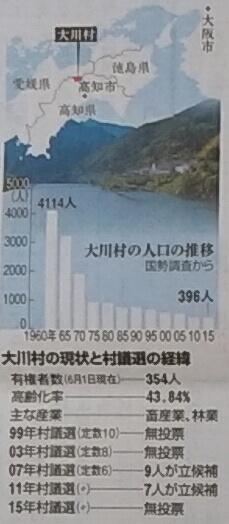 町村議会の設置を検討している高知県大川村の現状