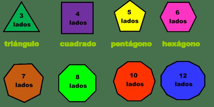 Dibujar polígonos regulares