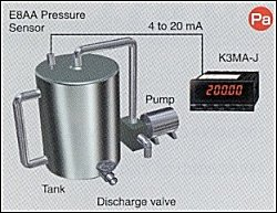 K3MA App04 tank pressure K3MA J đo dòng/áp DC