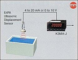 K3MA App05 liquid level K3MA J đo dòng/áp DC