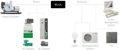 risga fuel saving system RIS GA