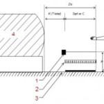Khoảng cách an toàn đối với Mành an toàn quang học