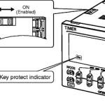 Chức năng khóa phím bảo vệ
