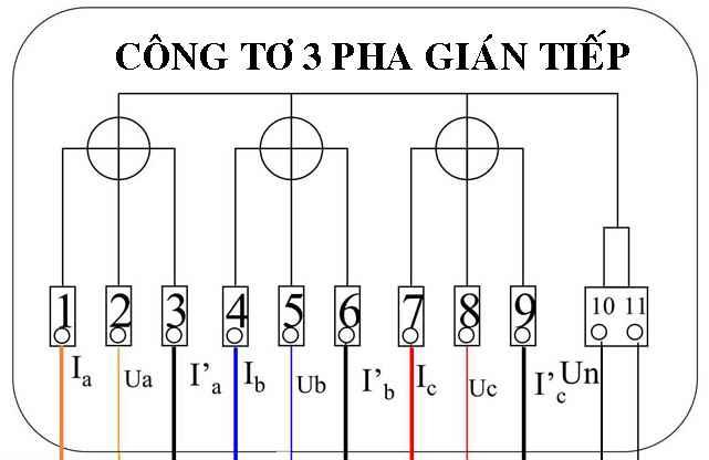 cong_to_gian_tiep