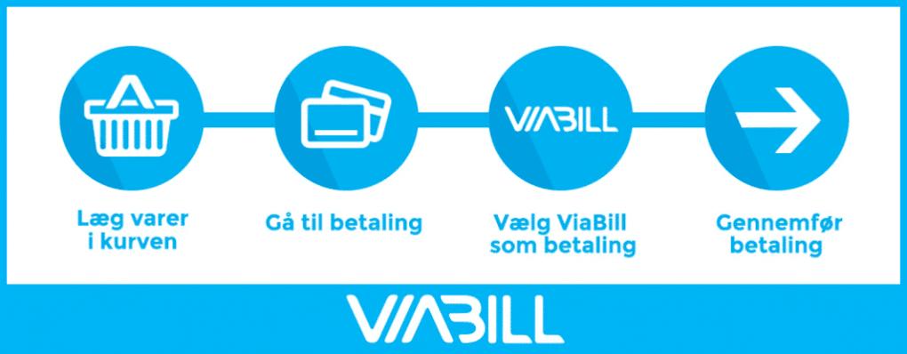 Køb bandage i dag, betal senere med ViaBil 3