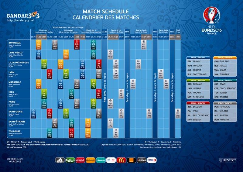 Euro 2016 Jadwal