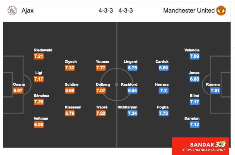 Starting Line Up Ajax Manchester United