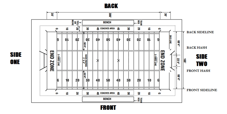 How To Read A Marching Band Drill Chart