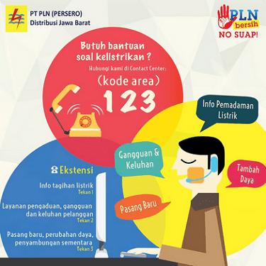Nomor Telepon PLN Bandung