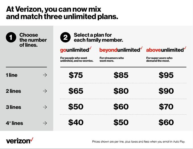 FREE Apple Music subscription with Verizon Unlimited plans