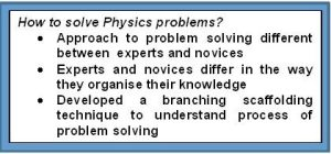 Physics problems