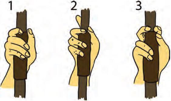teknik dasar memegang lembing