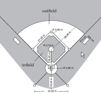 ukuran lapangan baseball