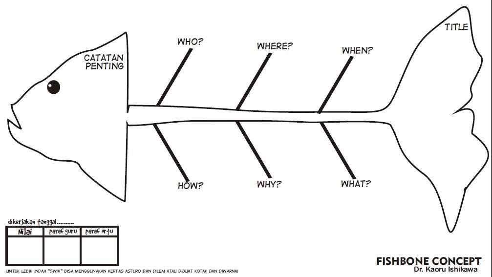membuat diagram microsoft word