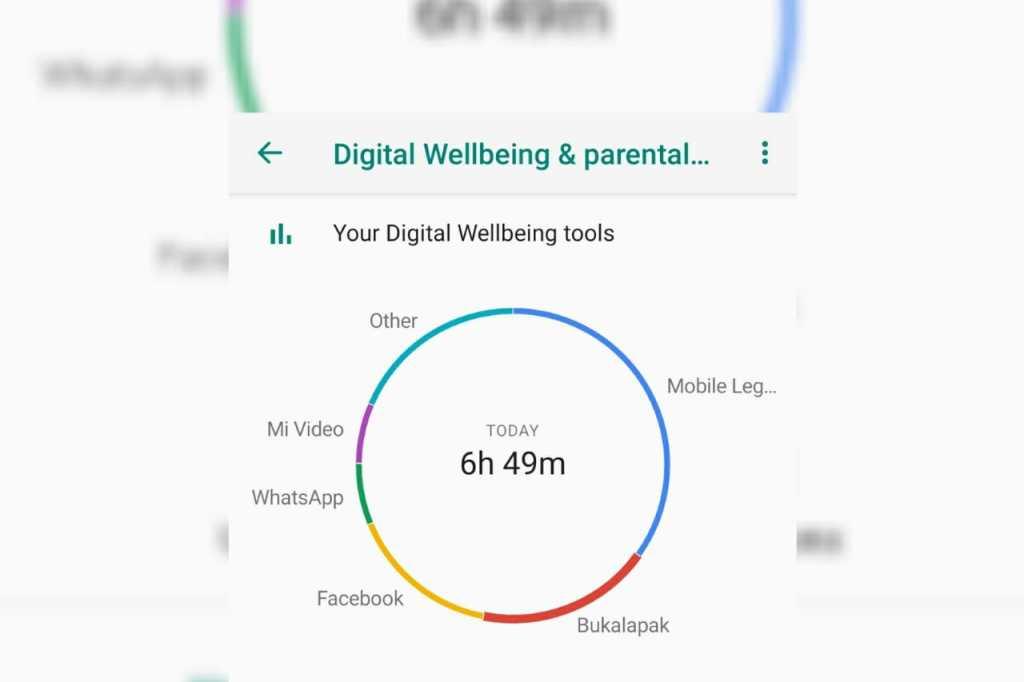 Fitur MIUI 11 Digital Wellbeing