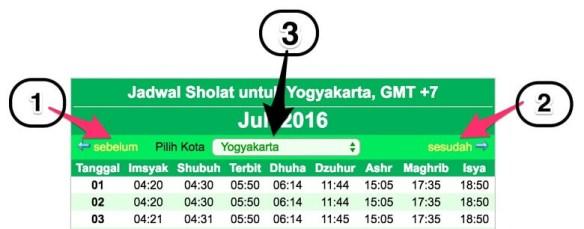 jadwal sholat jogja hari ini 2016