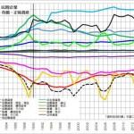 民間企業 資産・負債・正味資産 詳細