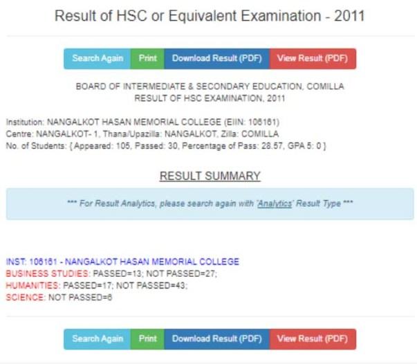 HSC প্রাতিষ্ঠানিক ফলাফল eboardresults.com এর মাধ্যমে