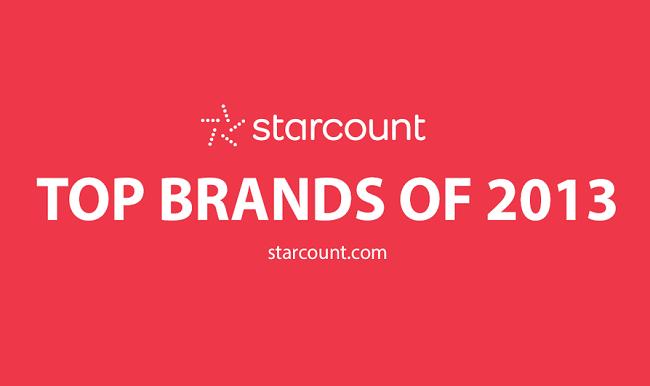top-brands-starcount