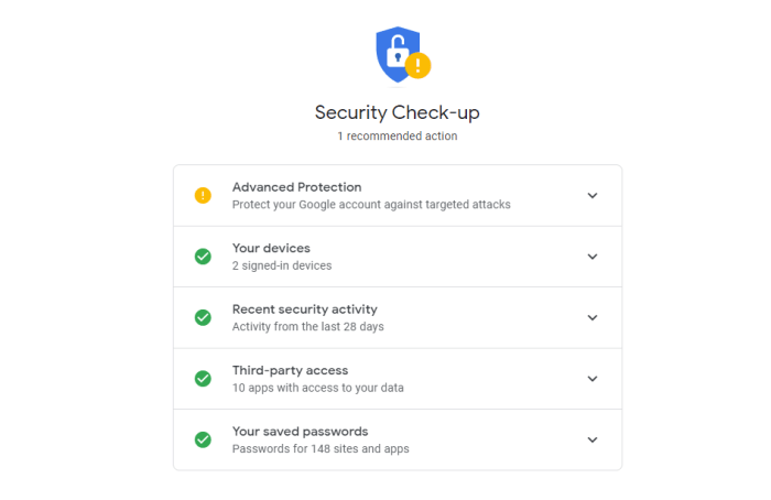 gmail security checkup page example