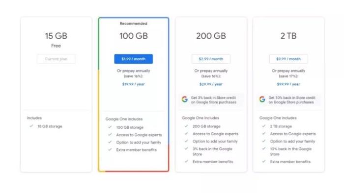 Google Drive pricing - গুগল ড্রাইভ প্রাইসিং
