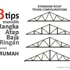 Rangka Baja Ringan Atap Miring 8 Tips Memilih Desain Rumah Online