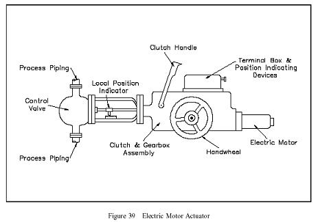 Steam Float Valve Float Bulb Wiring Diagram ~ Odicis