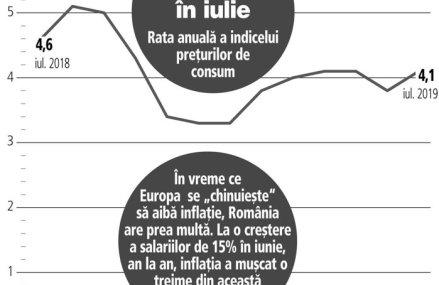 România, vicecampioana creşterii economice, dar campioana inflaţiei din UE