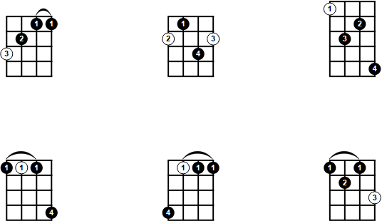 Movable 7th Chords for Banjo
