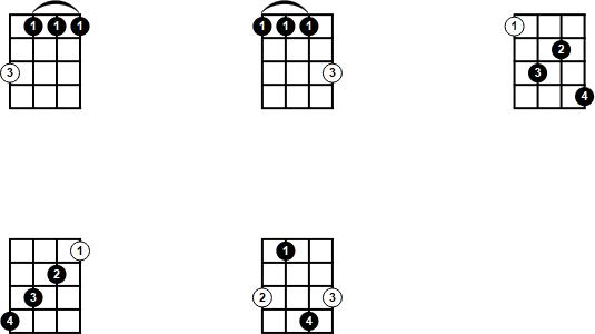 Movable m7 Chords for Banjo