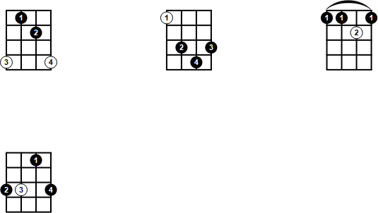 Movable sus2 Chords for Banjo