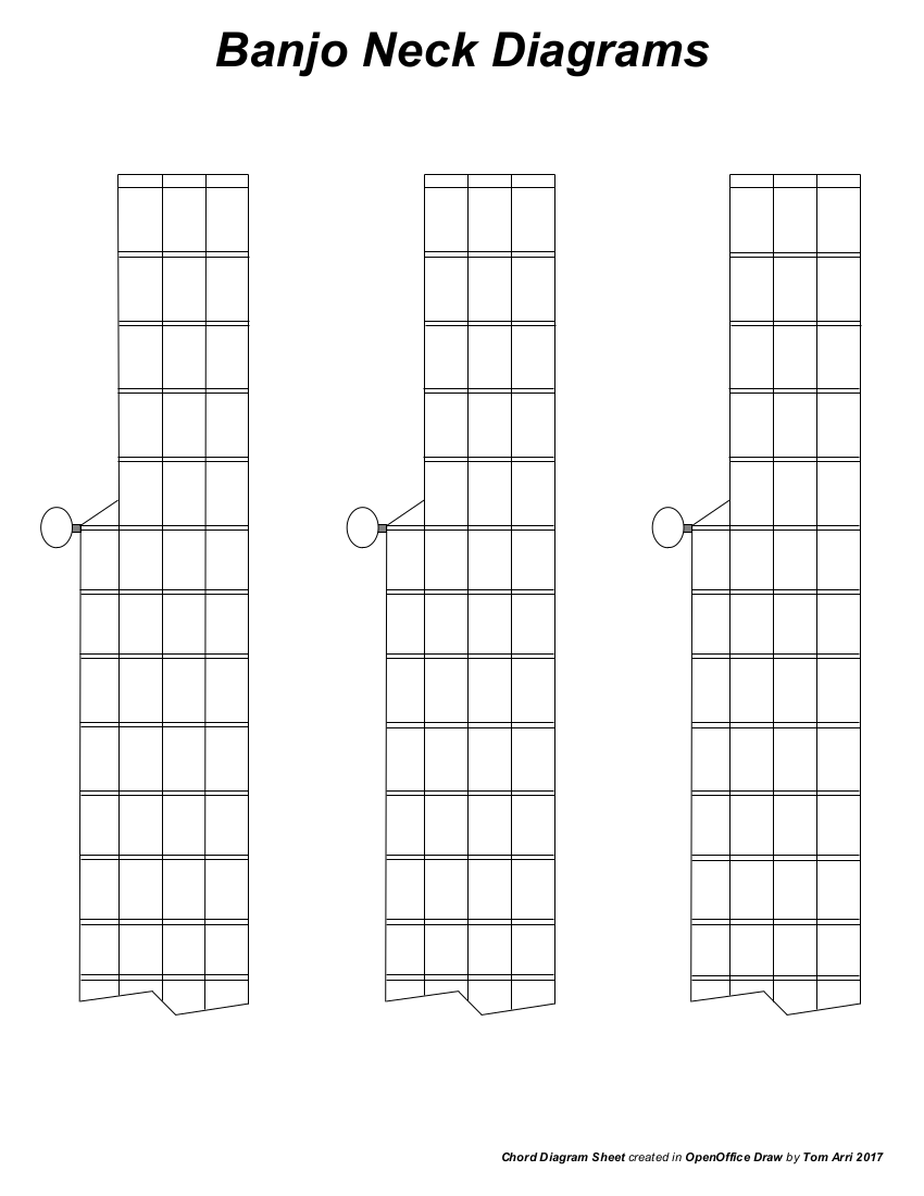 hight resolution of ap draw banjo neck diagrams blank 2017
