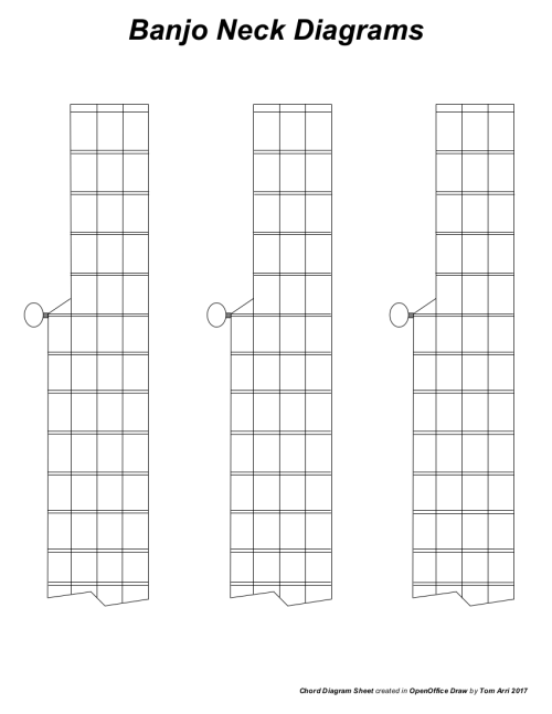 small resolution of ap draw banjo neck diagrams blank 2017