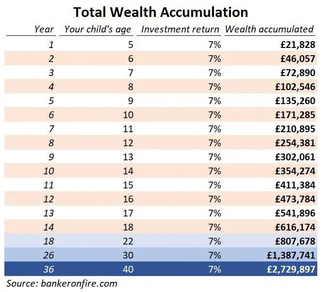 True cost of private school