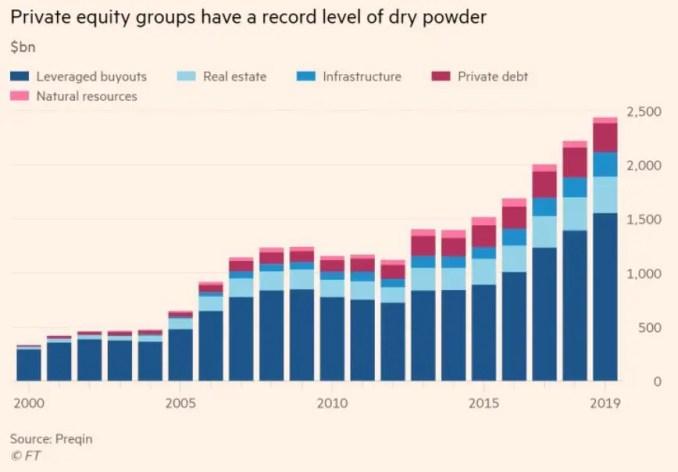 PE dry powder