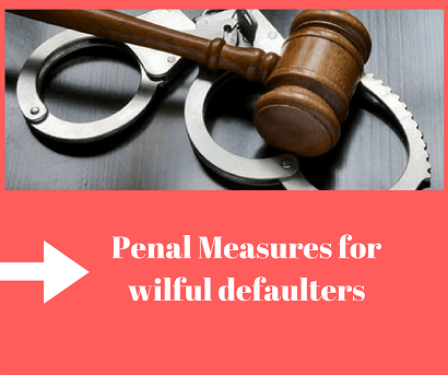 wilful-defualters-penal-measures